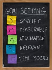 SMART doelstellingen