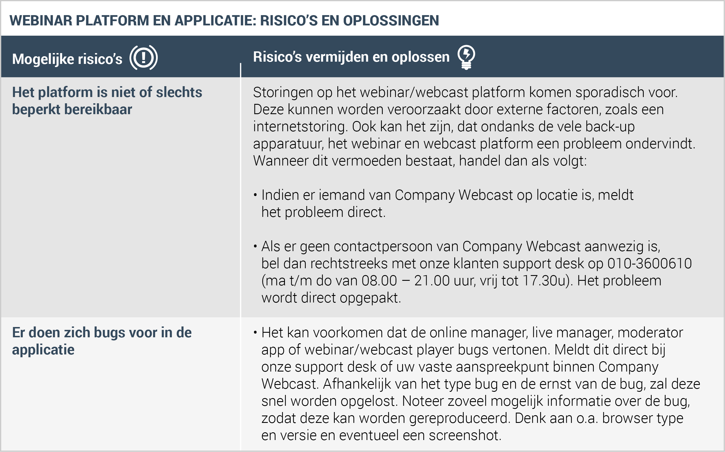 Risico's en calamiteiten webinar platform