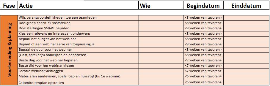 Screenshot van het Webinar Draaiboek & Checklist