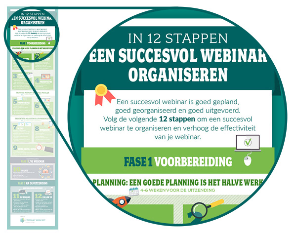 Infographic in 12 stappen een webinar organiseren preview