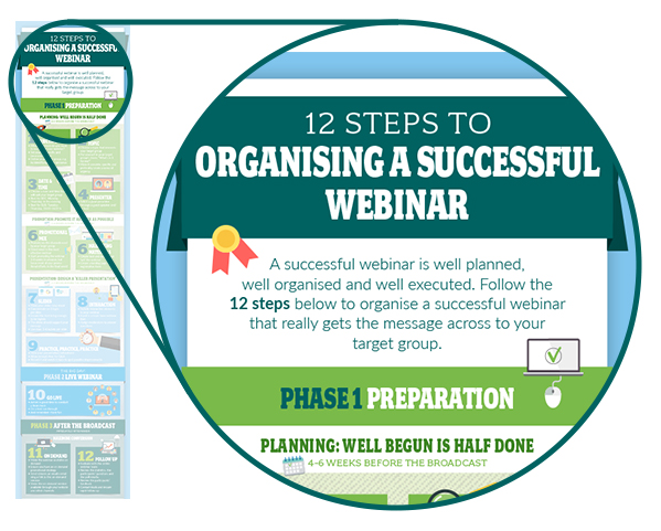 Infographic organise a webinar in 12 steps preview