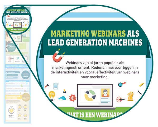 infographic marketing webinars